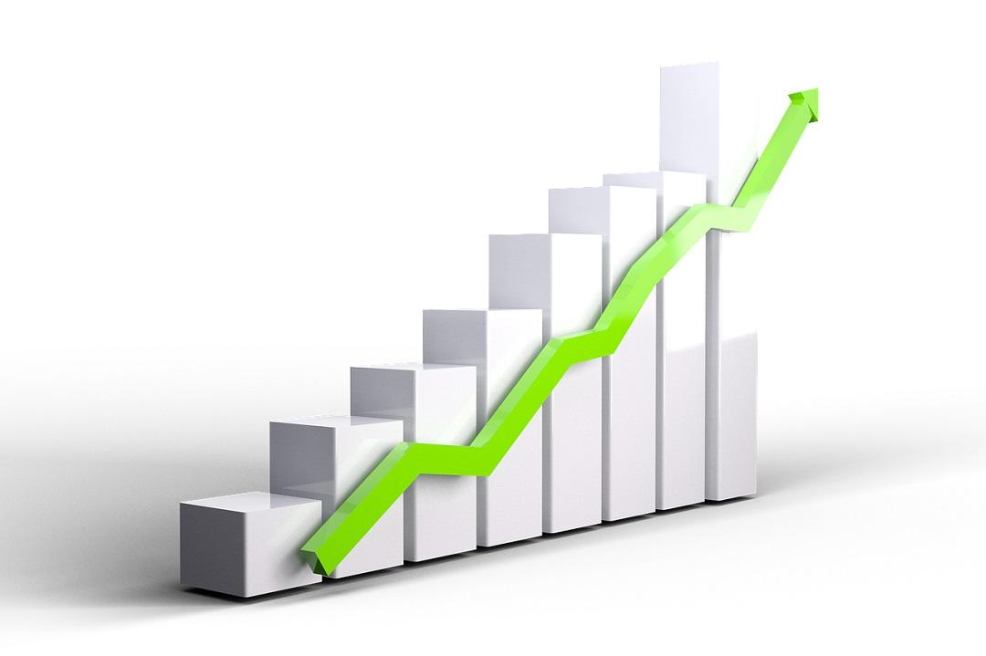 courbe investissement